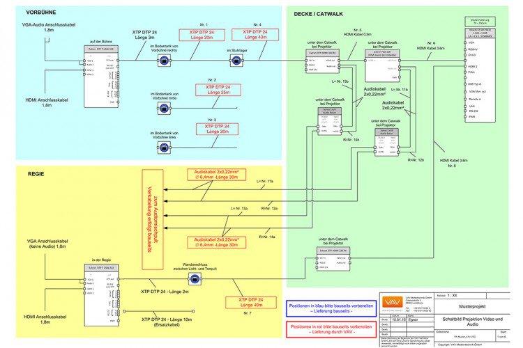 Schaltplan Medientechnik